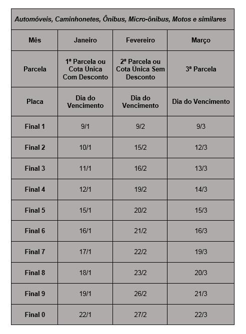tabela-ipva-sp