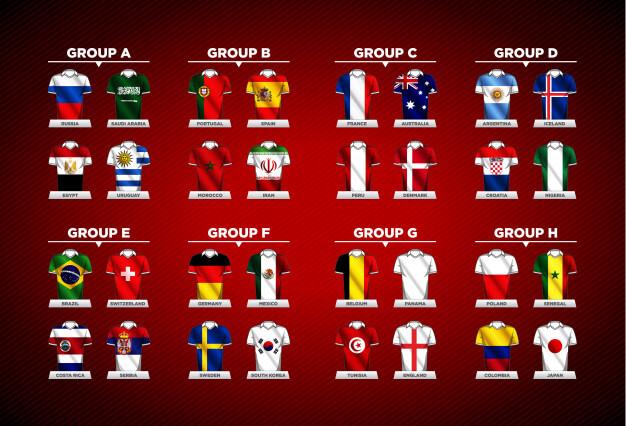 Grupos Copa do Mundo Rússia 2018