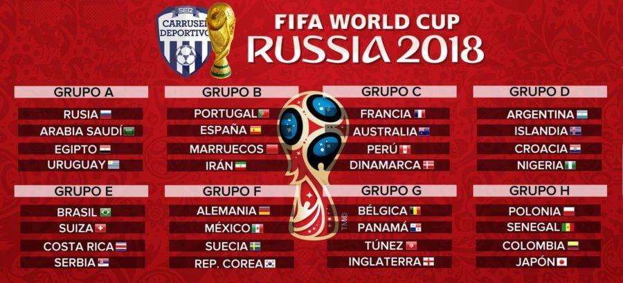 Veja Grupos Copa do Mundo Rússia 2018